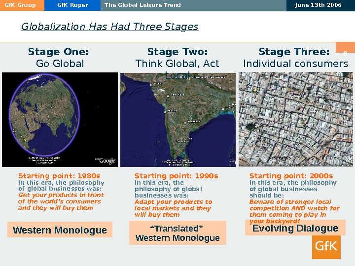 Gf. K Group Gf. K Roper The Global Leisure Trend June 13 th 2006 8 Globalization
