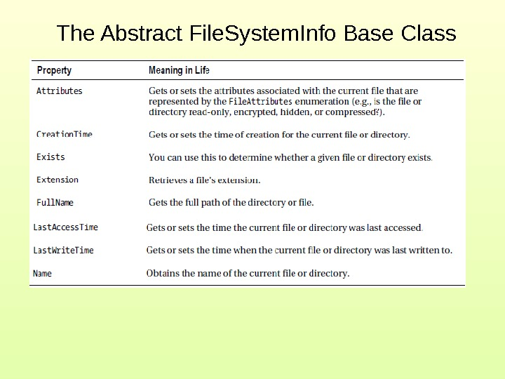The Abstract File. System. Info Base Class