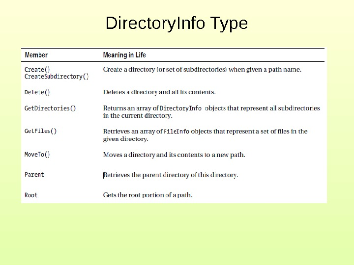 Directory. Info Type
