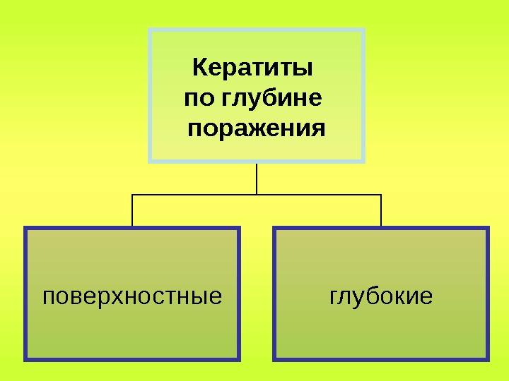 Кератит Поверхностный Диффузный Сосудистый