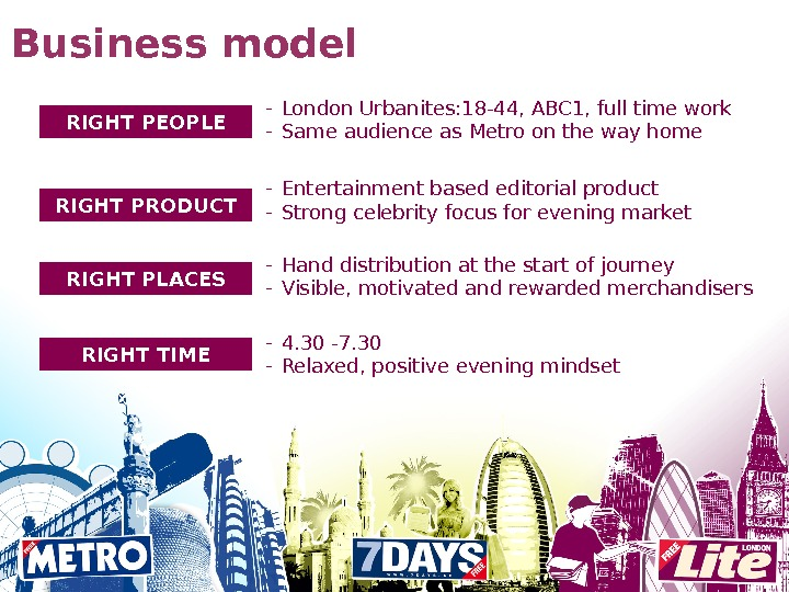 RIGHT PEOPLE - London Urbanites: 18 -44, ABC 1, full time work - Same audience as
