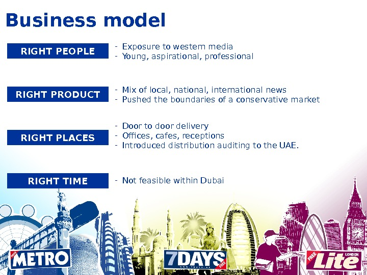 Business model RIGHT PRODUCT RIGHT PLACES - Door to door delivery - Offices, cafes, receptions -