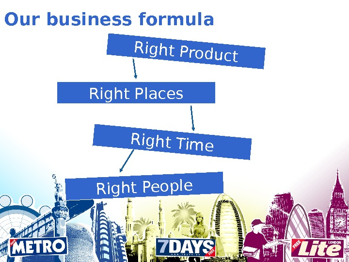 Our business formula. Right Product Right Time Right Places Right People
