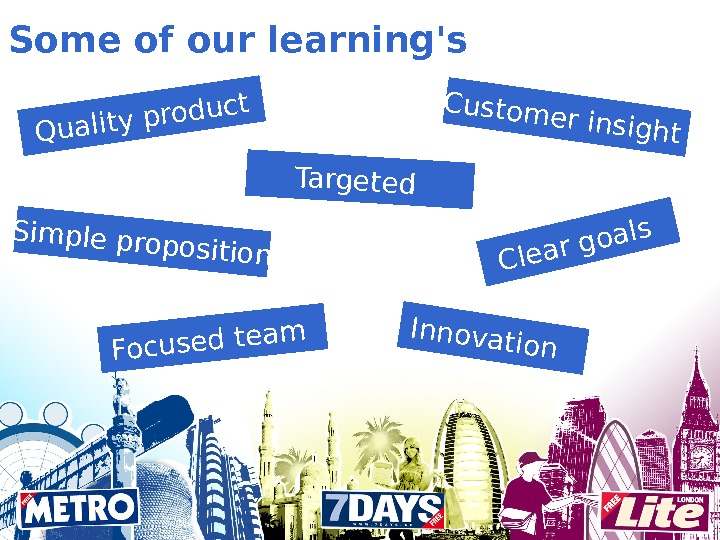 Some of our learning's Quality product Simple proposition Targeted Innovation  Clear goals Customer insight Focused