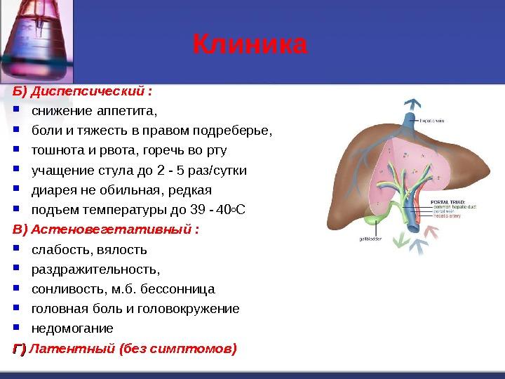 Клиника Б) Диспепсический :  снижение аппетита,  боли и тяжесть в правом подреберье,  тошнота