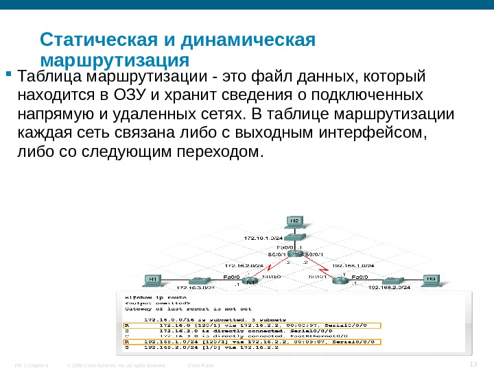 © 2006 Cisco Systems, Inc. All rights reserved. Cisco Public. ITE 1 Chapter 6 13 Статическая