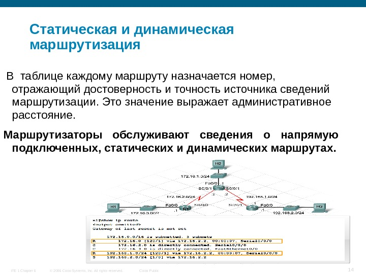 © 2006 Cisco Systems, Inc. All rights reserved. Cisco Public. ITE 1 Chapter 6 14 Статическая