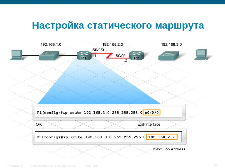 © 2006 Cisco Systems, Inc. All rights reserved. Cisco Public. ITE 1 Chapter 6 20 Настройка