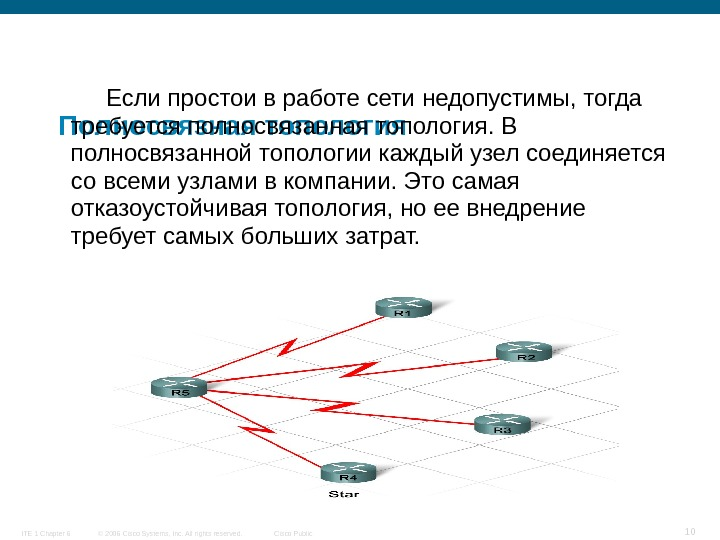 © 2006 Cisco Systems, Inc. All rights reserved. Cisco Public. ITE 1 Chapter 6 10 Полносвязная