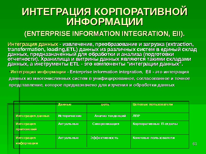 6161ИНТЕГРАЦИЯ КОРПОРАТИВНОЙ ИНФОРМАЦИИ  (ENTERPRISE INFORMATION INTEGRATION, EII). • Интеграция информации - Enterprise information integration,