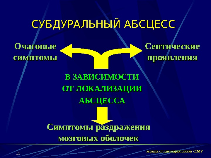 Субментовертикальный