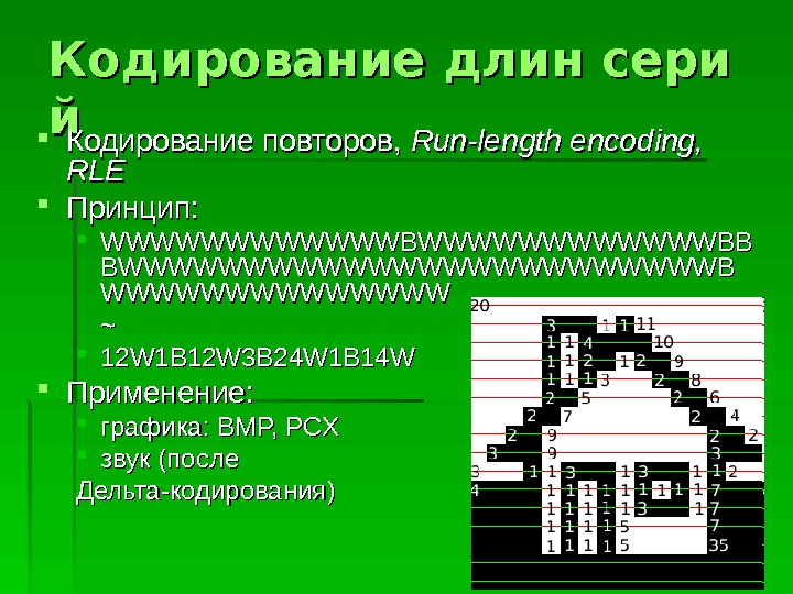 Кодирование длин сери йй Кодирование повторов , ,  Run-length encoding,  RLERLE Принцип: