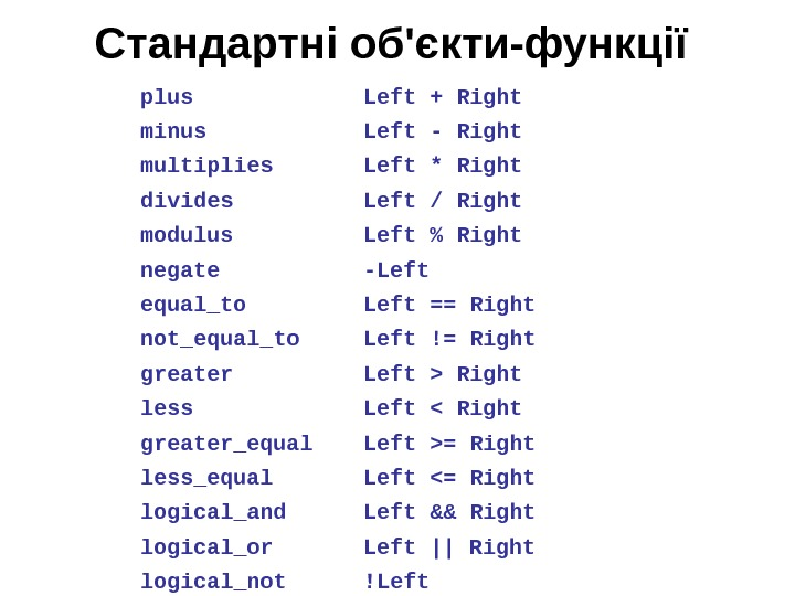 Стандартні об ' єкти-функції plus Left + Right minus Left - Right multiplies Left * Right
