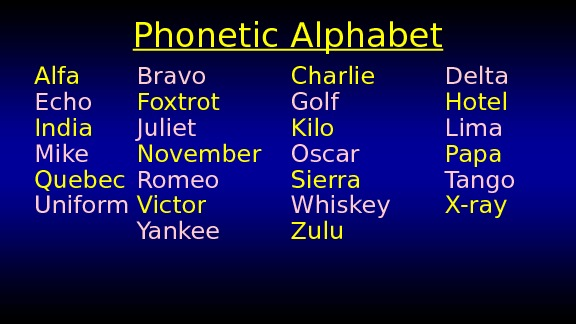 Phonetic Alphabet Alfa Bravo Charlie Delta Echo Foxtrot Golf Hotel India  Juliet Kilo Lima Mike