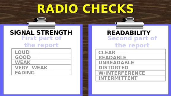 RADIO CHECKS LOUD GOOD WEAK VERY WEAK FADINGSIGNAL STRENGTH READABILITY First part of the report CLEAR