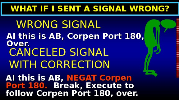 WHAT IF I SENT A SIGNAL WRONG? AI this is AB,  NEGAT Corpen Port 180.