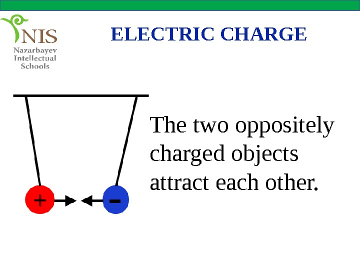 ELECTRIC CHARGE The two oppositely charged objects attract each other.