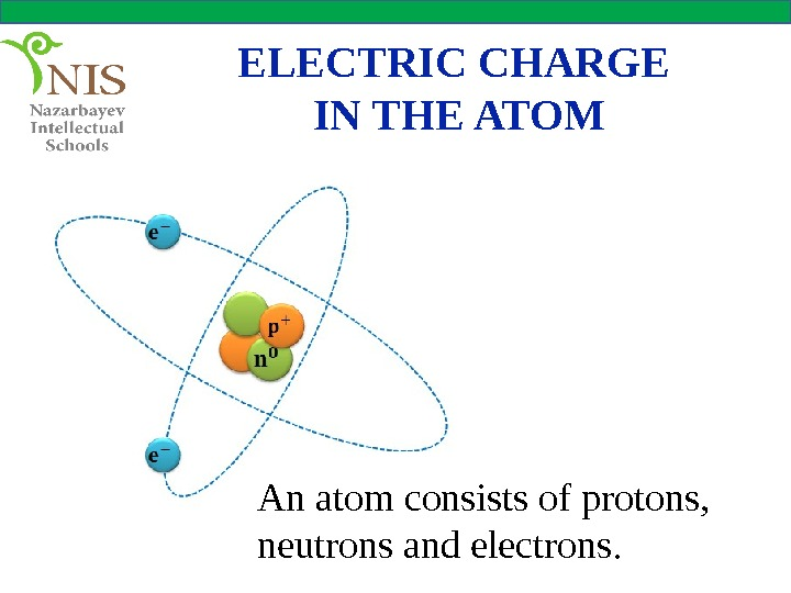 ELECTRIC CHARGE IN THE ATOM An atom consists of protons,  neutrons and electrons.