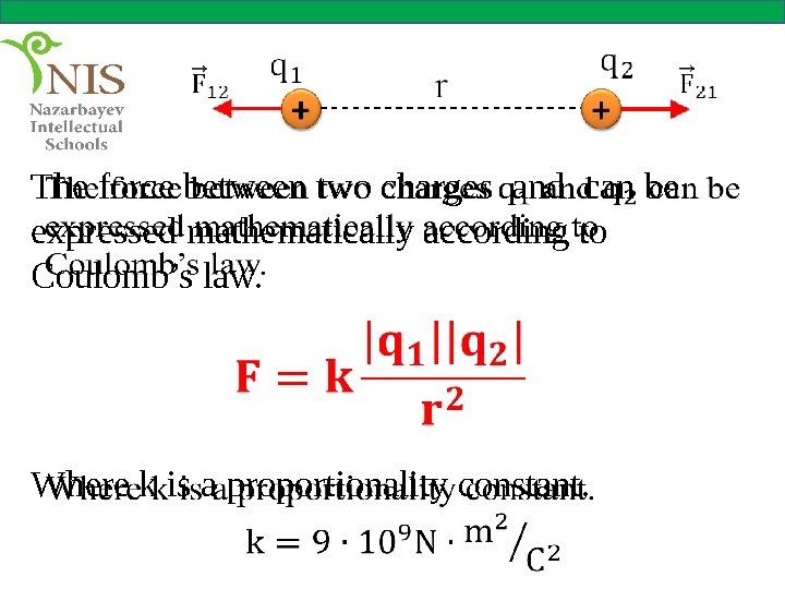 The force between two charges and can be expressed mathematically according to Coulomb's law.  Where
