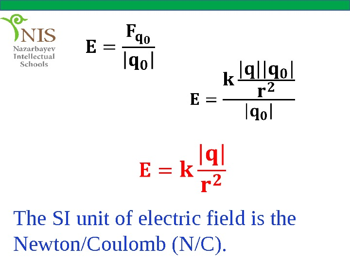 The SI unit of electric field is the Newton/Coulomb (N/C).