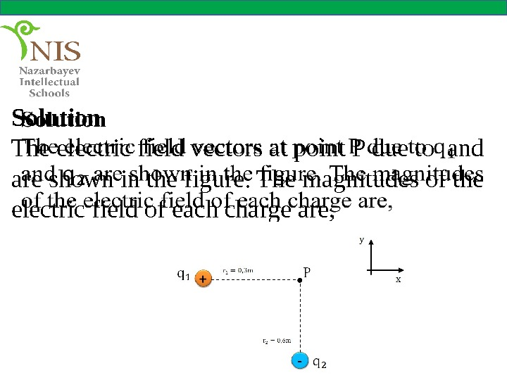 Solution The electric field vectors at point P due to and  are shown in the