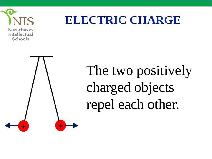 ELECTRIC CHARGE The two positively charged objects repel each other.