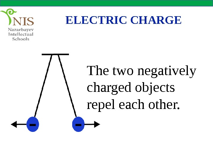 ELECTRIC CHARGE The two negatively charged objects repel each other.