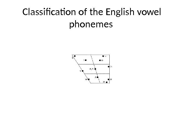 Classification of the English vowel phonemes