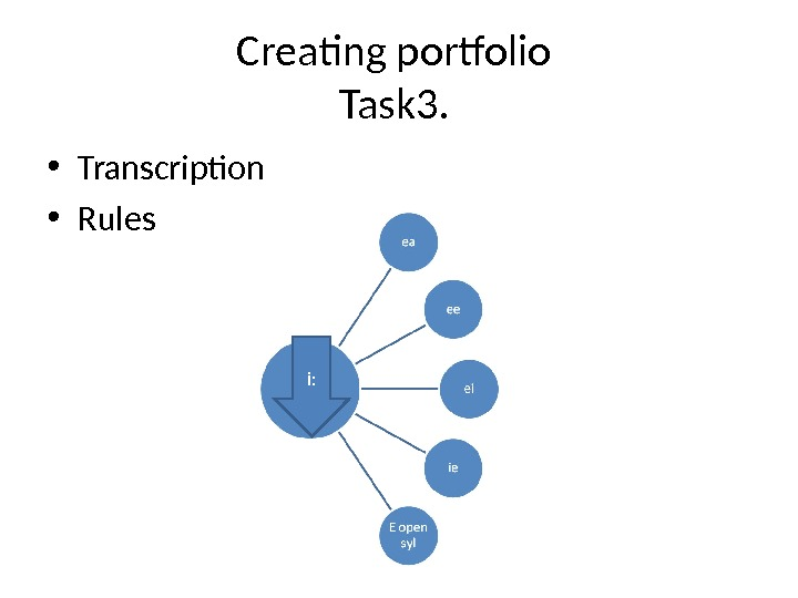 Creating portfolio Task 3.  • Transcription  • Rules i: