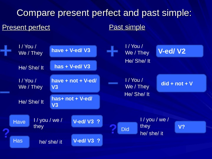 Compare present perfect and past simple: Present perfect Past simple I / You / We /