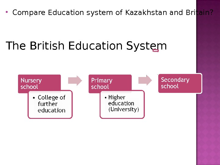 Compare Education system of Kazakhstan and Britain?   The British Education System