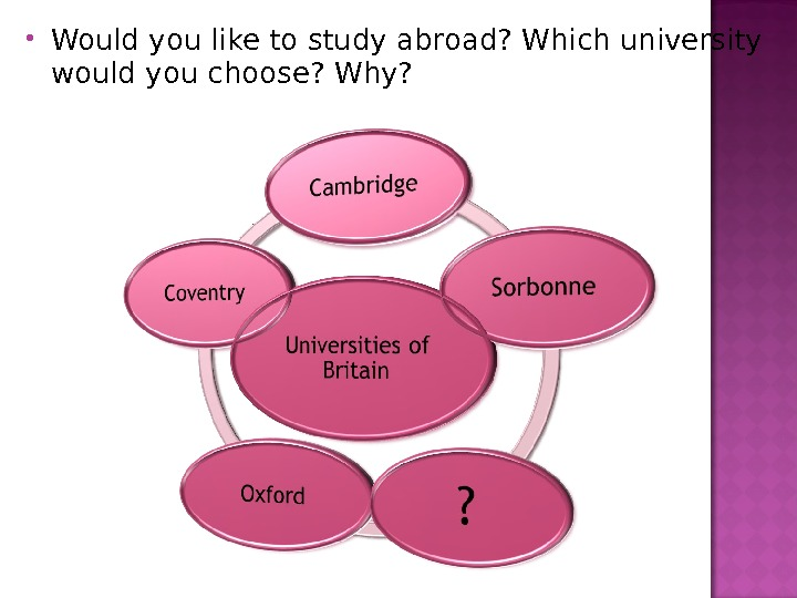 Would you like to study abroad? Which university would you choose? Why?