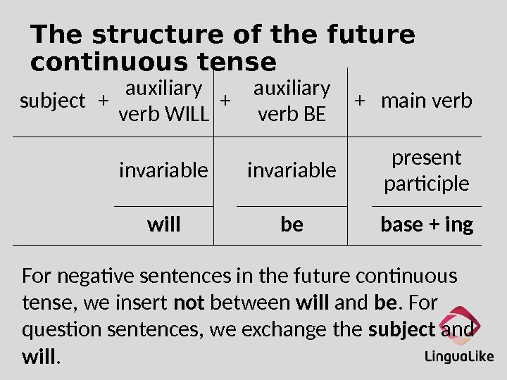 The structure of the future continuous tense subject + auxiliary verb WILL + auxiliary verb BE