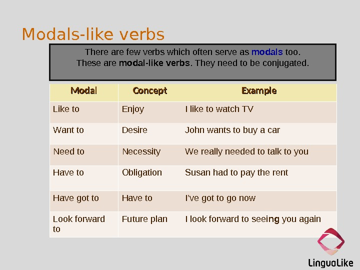Modals-like verbs Modal Concept Example Like to Enjoy I like to watch TV Want to Desire