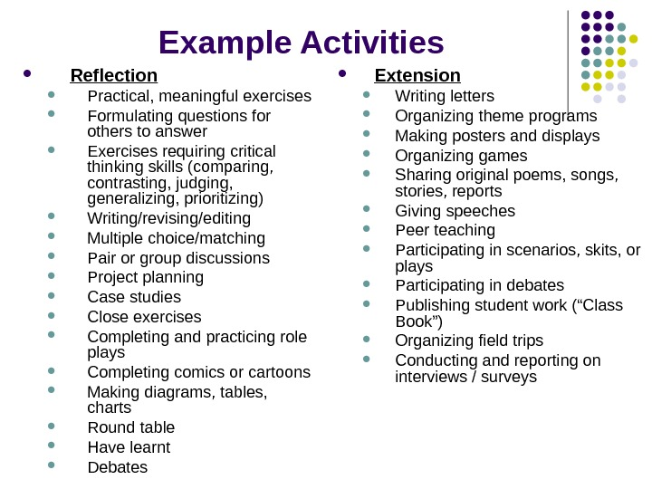 Example Activities Reflection Practical, meaningful exercises Formulating questions for others to answer Exercises requiring critical thinking