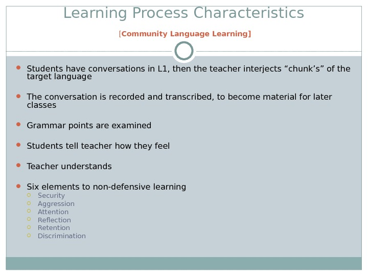Learning Process Characteristics [ Community Language Learning] Students have conversations in L 1, then the teacher