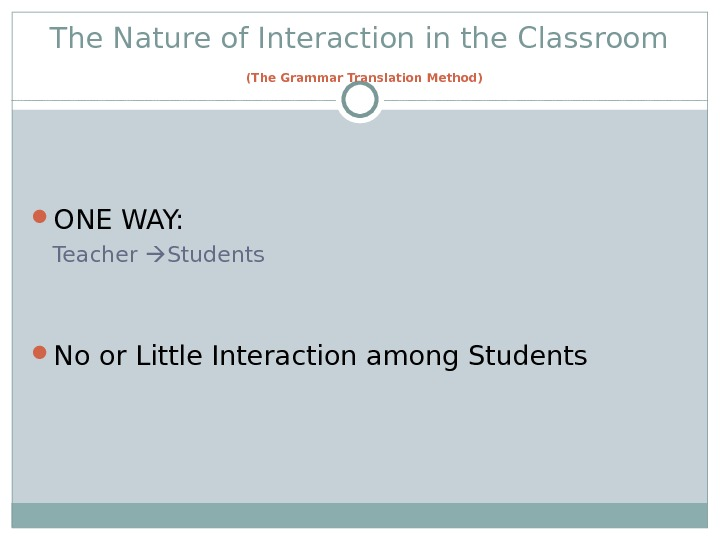 The Nature of Interaction in the Classroom  (The Grammar Translation Method) ONE WAY:  Teacher