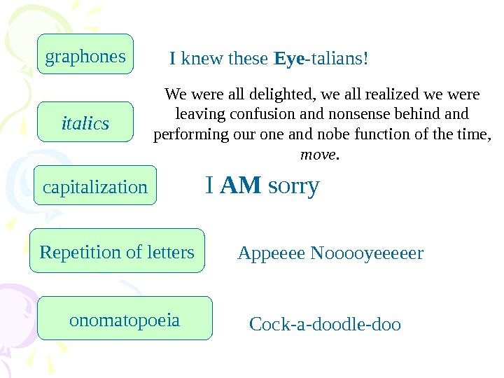 graphones italics capitalization Repetition of letters onomatopoeia I AM sorry Appeeee Nooooyeeeeer Cock-a-doodle-doo. I