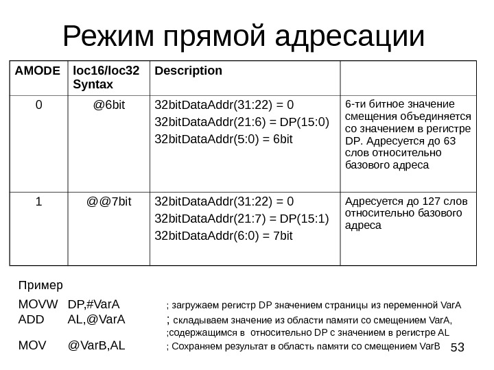 53 Режим прямой адресации AMODE loc 16/loc 32 Syntax Description 0 @6 bit 32 bit. Data.