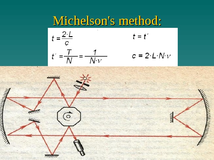 Michelson's method: