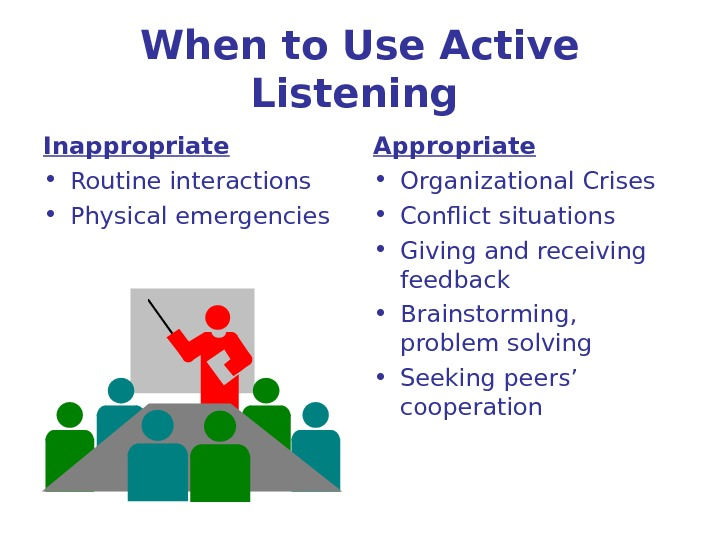 When to Use Active Listening  Inappropriate • Routine interactions • Physical emergencies Appropriate • Organizational