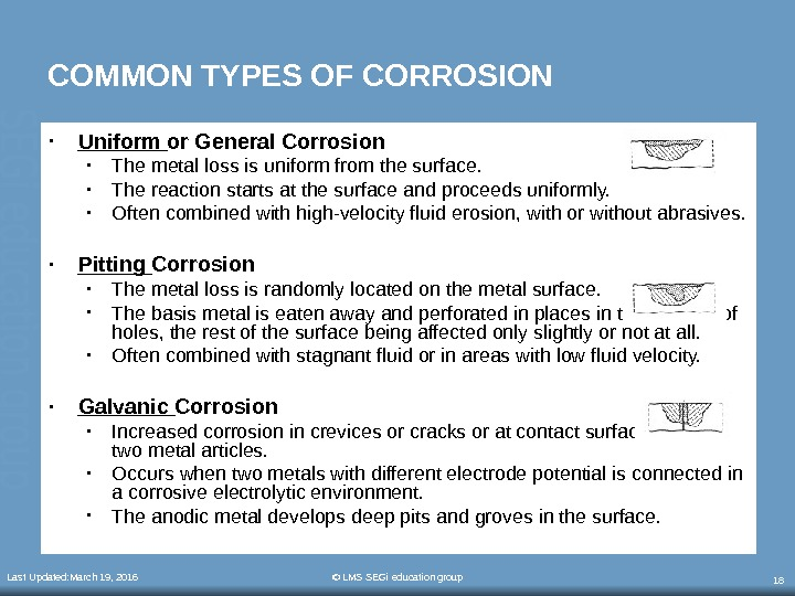 Last Updated: March 19, 2016 © LMS SEGi education group 18 COMMON TYPES OF CORROSION •
