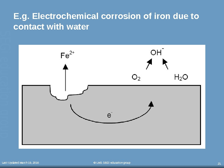 Last Updated: March 19, 2016 © LMS SEGi education group 21 E. g. Electrochemical corrosion of
