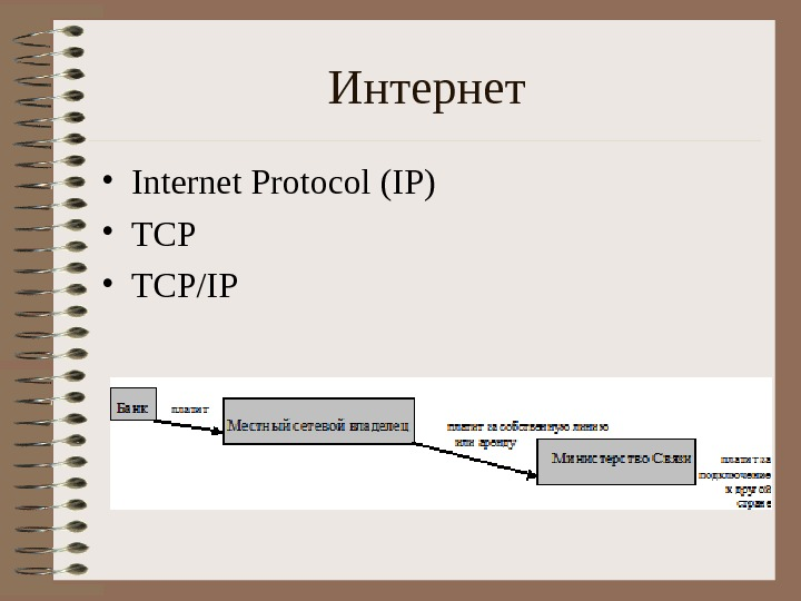 Интернет • Internet Protocol ( IP ) • TCP / IP