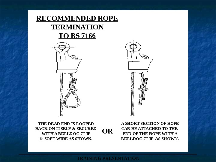 ___________________ TRAINING PRESENTATIONRECOMMENDED ROPE TERMINATION TO BS 7166 THE DEAD END IS LOOPED BACK ON ITSELF