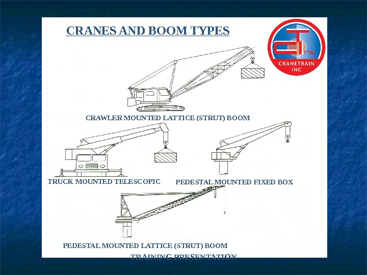 TRAINING PRESENTATIONCRANES AND BOOM TYPES CRAWLER MOUNTED LATTICE (STRUT) BOOM TRUCK MOUNTED TELESCOPIC PEDESTAL MOUNTED FIXED