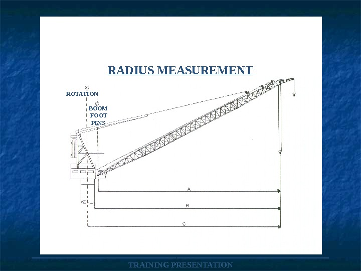 ___________________ TRAINING PRESENTATIONRADIUS MEASUREMENT ROTATION BOOM  FOOT PINS