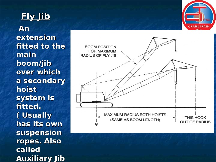 Fly Jib   An An extension fitted to the main boom/jib over which a secondary