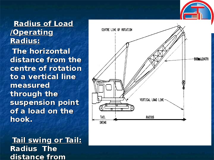 Radius of Load /Operating Radius:   The horizontal distance from the centre