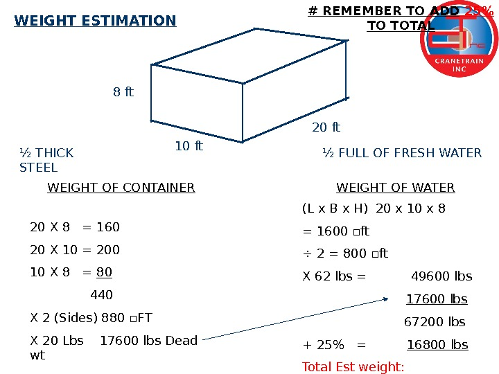 8 ft 10 ft 20 ft. WEIGHT ESTIMATION ½ THICK STEEL ½ FULL OF FRESH WATER